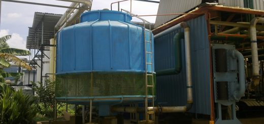 Counter Flow Cooling Tower Manufacturer